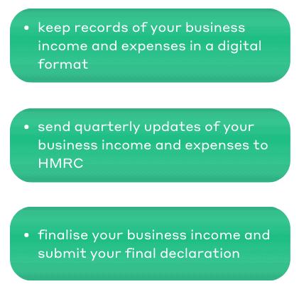 Making Tax Digital for ITSA